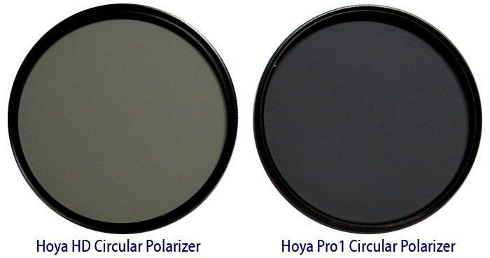 Circular polarizer.