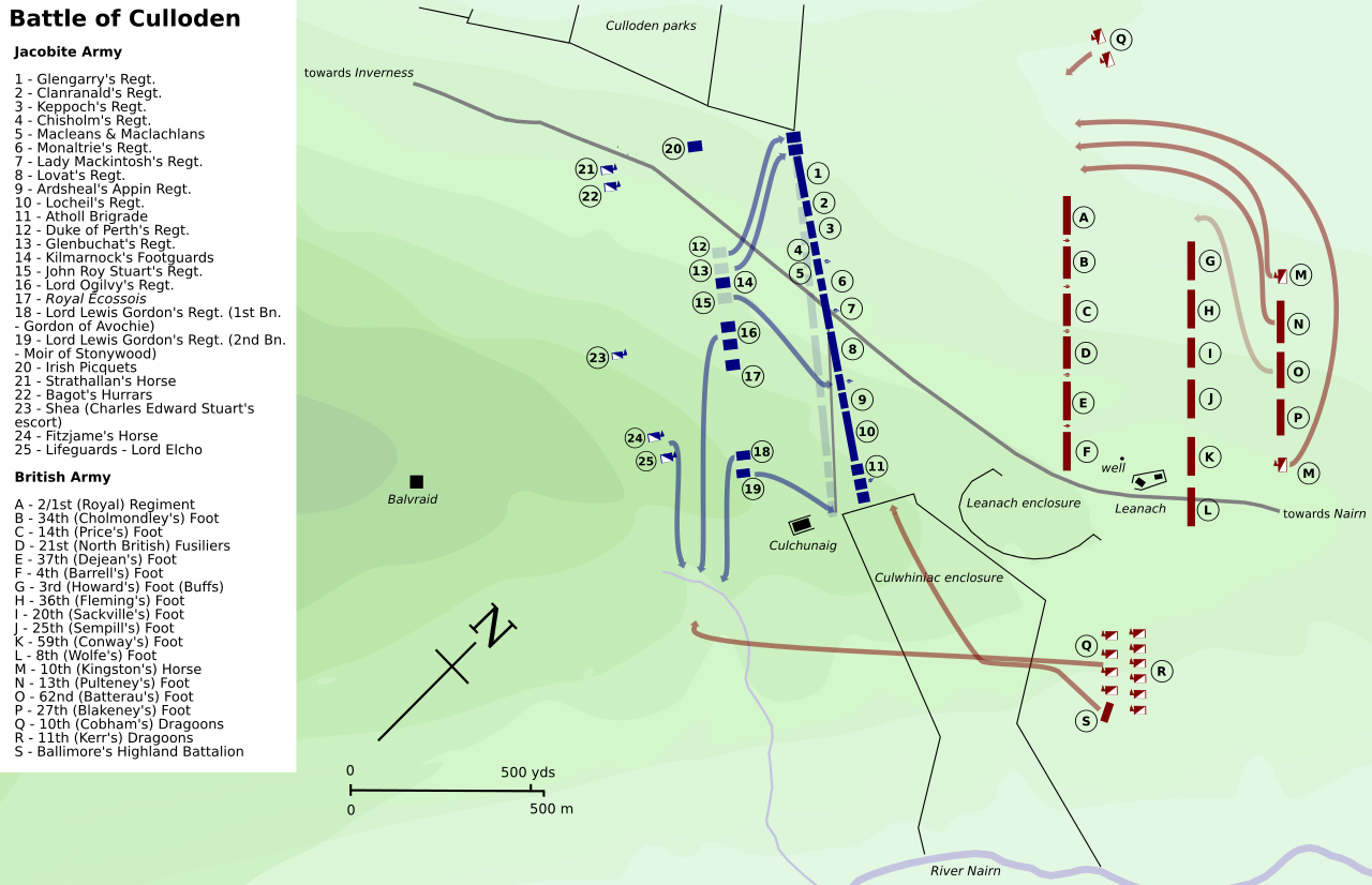 The Battle of Culloden Map