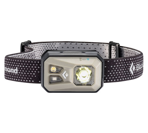 gift guide for travelers | USB headlamp