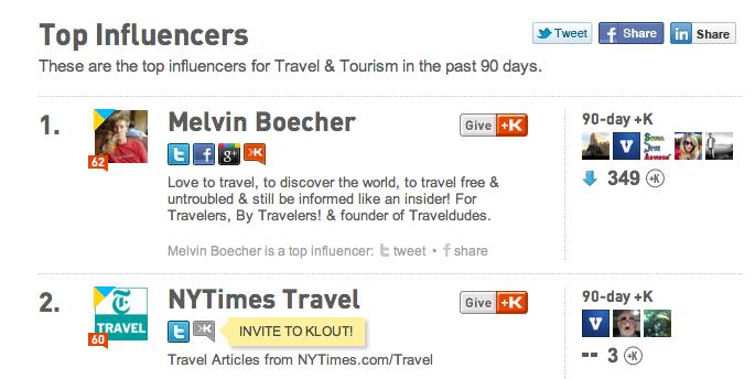 traveldudes-twitter-ranking