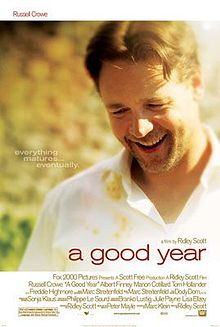 Best Travel Movies with Russell Crowe