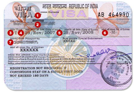 india visa1 - Indian Visa Application For Bangladeshi Passport Holder