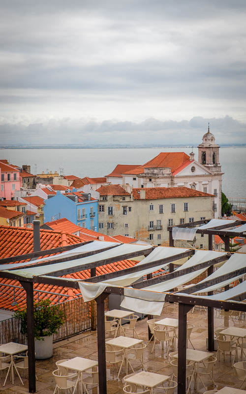 Достопримечательности Лиссабона Miradouro das Portas do Sol | руководство по укладке