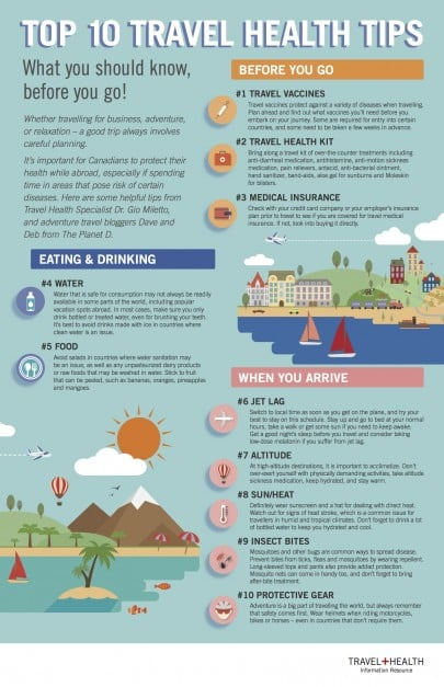 Health Tips when Traveling