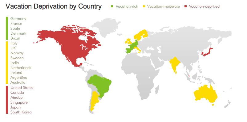 vacation deprivation statistics