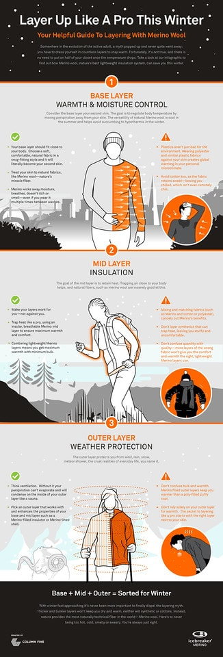 winter layering tips infographic